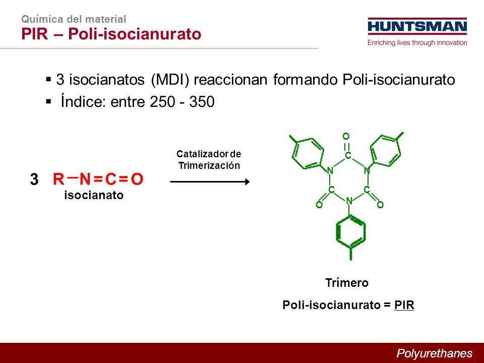 Polyurethanes Química del material PIR – Poli-isocianurato Trímero Poli-isocianurato = PIR 3 isocianatos (MDI) reaccionan formando Poli-isocianurato Índice: entre 250 - 350 3 RN = C = ON = C = O isocianato N N C C C N O OO Catalizador de Trimerización