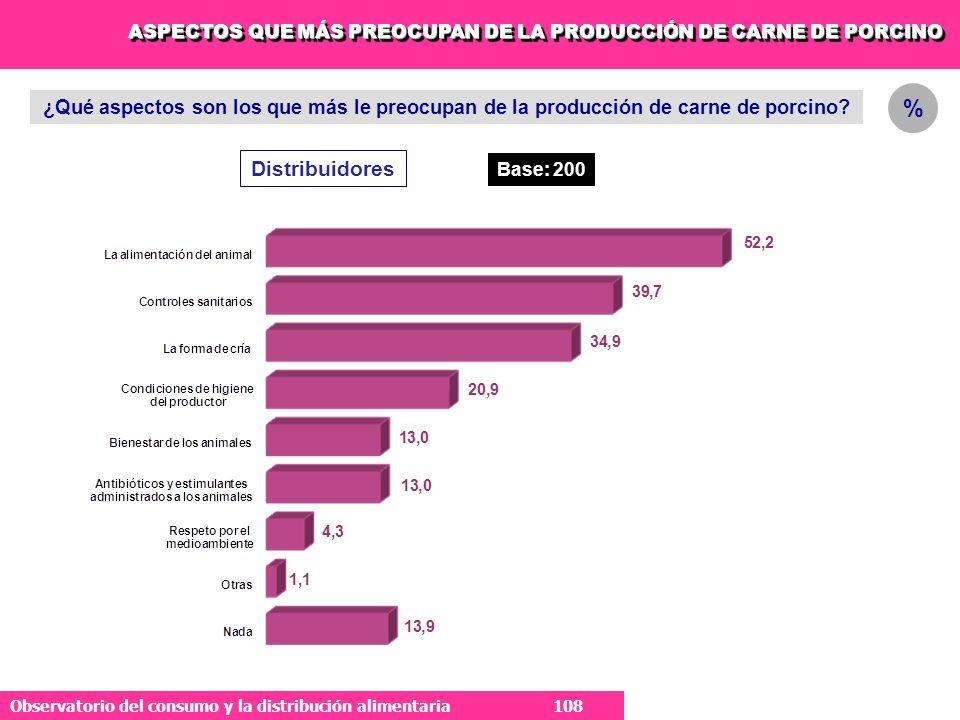 108 Observatorio del consumo y la distribución alimentaria 108 ASPECTOS QUE MÁS PREOCUPAN DE LA PRODUCCIÓN DE CARNE DE PORCINO ¿Qué aspectos son los que más le preocupan de la producción de carne de porcino.