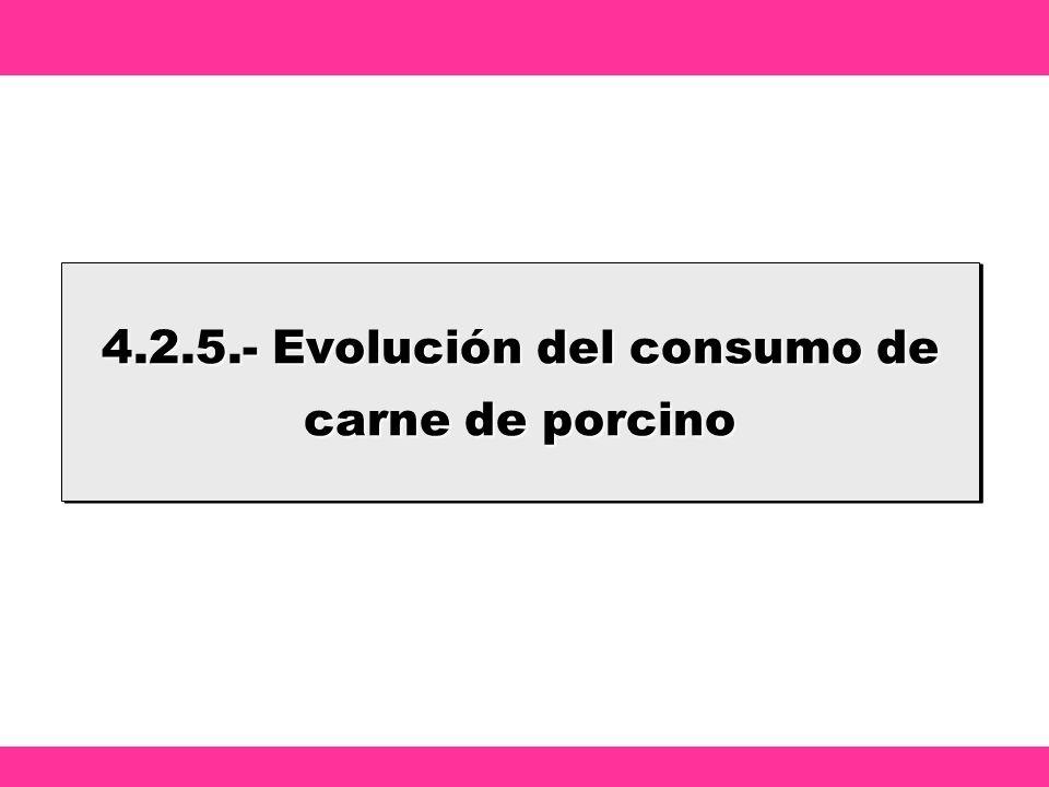 109 Observatorio del consumo y la distribución alimentaria 109 4.2.5.- Evolución del consumo de carne de porcino