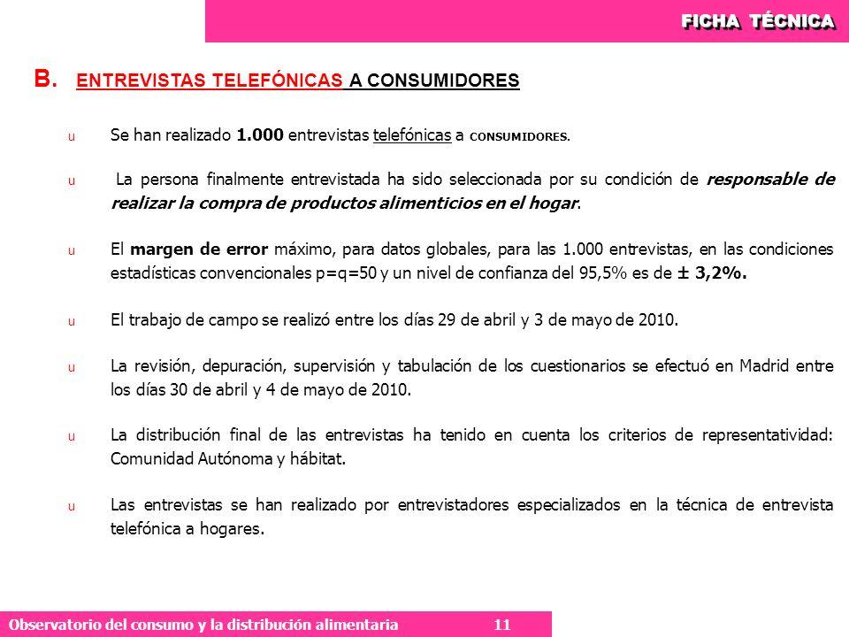 11 Observatorio del consumo y la distribución alimentaria 11 FICHA TÉCNICA B.