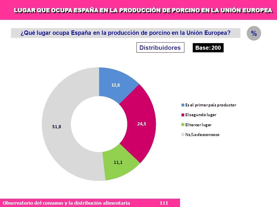 111 Observatorio del consumo y la distribución alimentaria 111 ¿Qué lugar ocupa España en la producción de porcino en la Unión Europea.