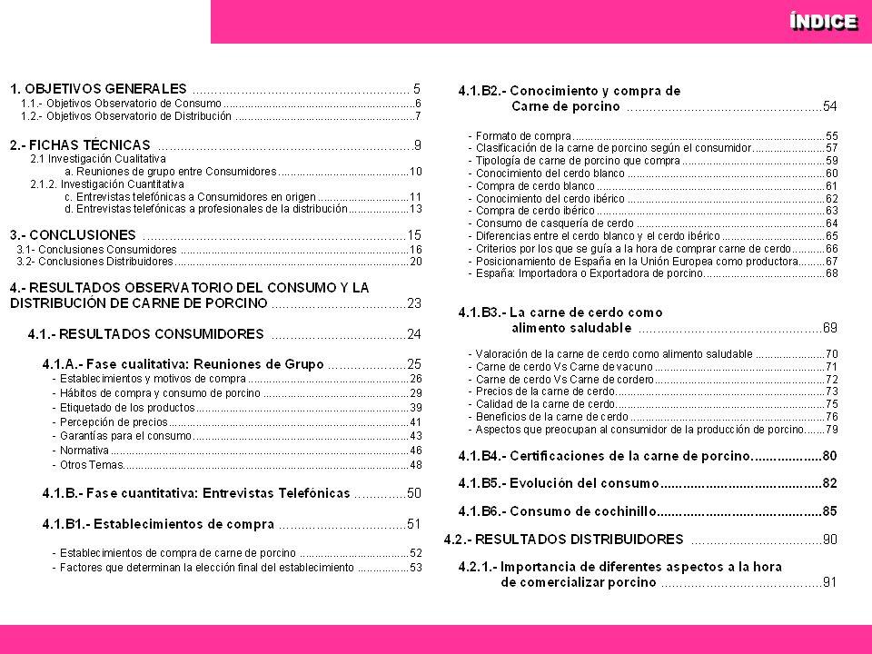 63 Observatorio del consumo y la distribución alimentaria 63 COMPRA DE CERDO IBÉRICO Consumidores ¿Qué piezas del cerdo ibérico suelen comprar.