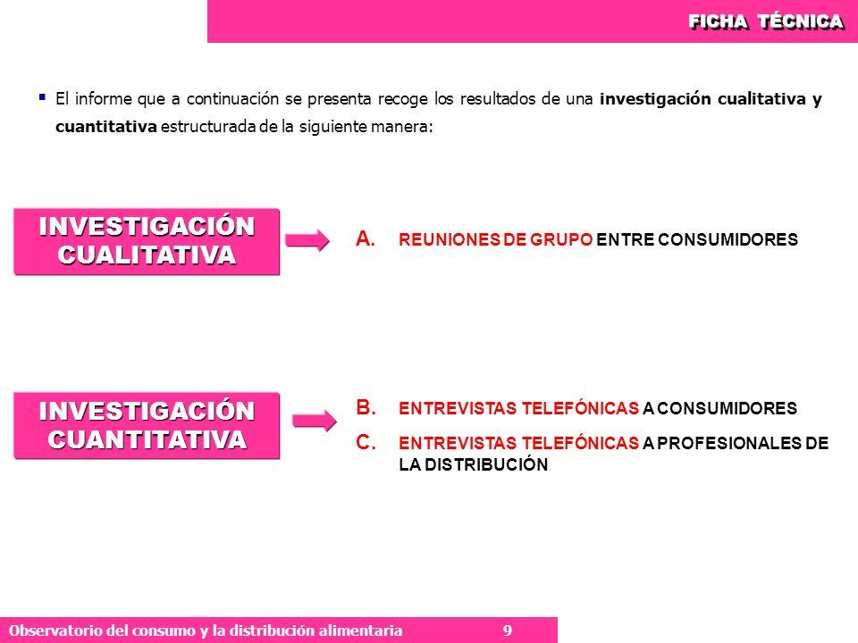 9 Observatorio del consumo y la distribución alimentaria 9 El informe que a continuación se presenta recoge los resultados de una investigación cualitativa y cuantitativa estructurada de la siguiente manera: FICHA TÉCNICA INVESTIGACIÓN CUALITATIVA A.