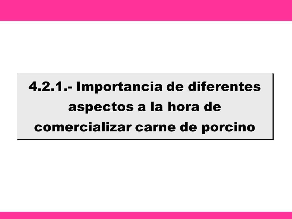 4.2.1.- Importancia de diferentes aspectos a la hora de comercializar carne de porcino