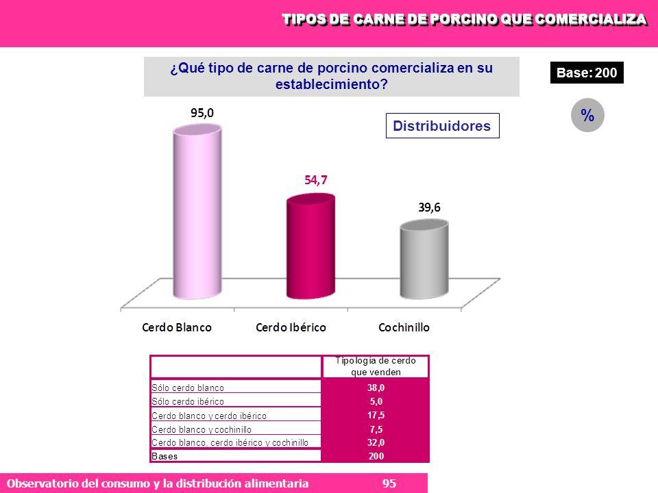 95 Observatorio del consumo y la distribución alimentaria 95 TIPOS DE CARNE DE PORCINO QUE COMERCIALIZA ¿Qué tipo de carne de porcino comercializa en su establecimiento.