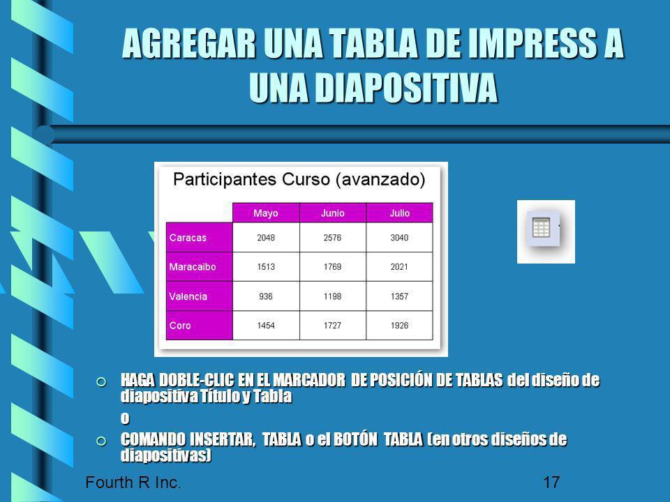 Fourth R Inc. 17 AGREGAR UNA TABLA DE IMPRESS A UNA DIAPOSITIVA HAGA DOBLE-CLIC EN EL MARCADOR DE POSICIÓN DE TABLAS del diseño de diapositiva Título