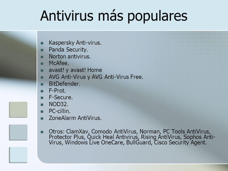 Antivirus más populares Kaspersky Anti-virus. Panda Security.