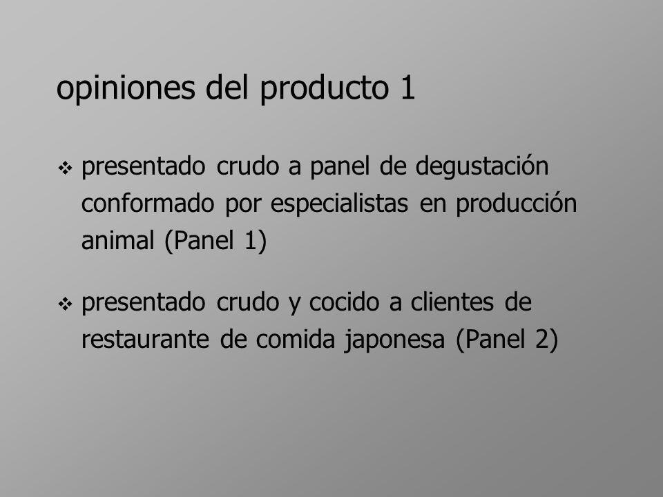 opiniones del producto 1 presentado crudo a panel de degustación conformado por especialistas en producción animal (Panel 1) presentado crudo y cocido