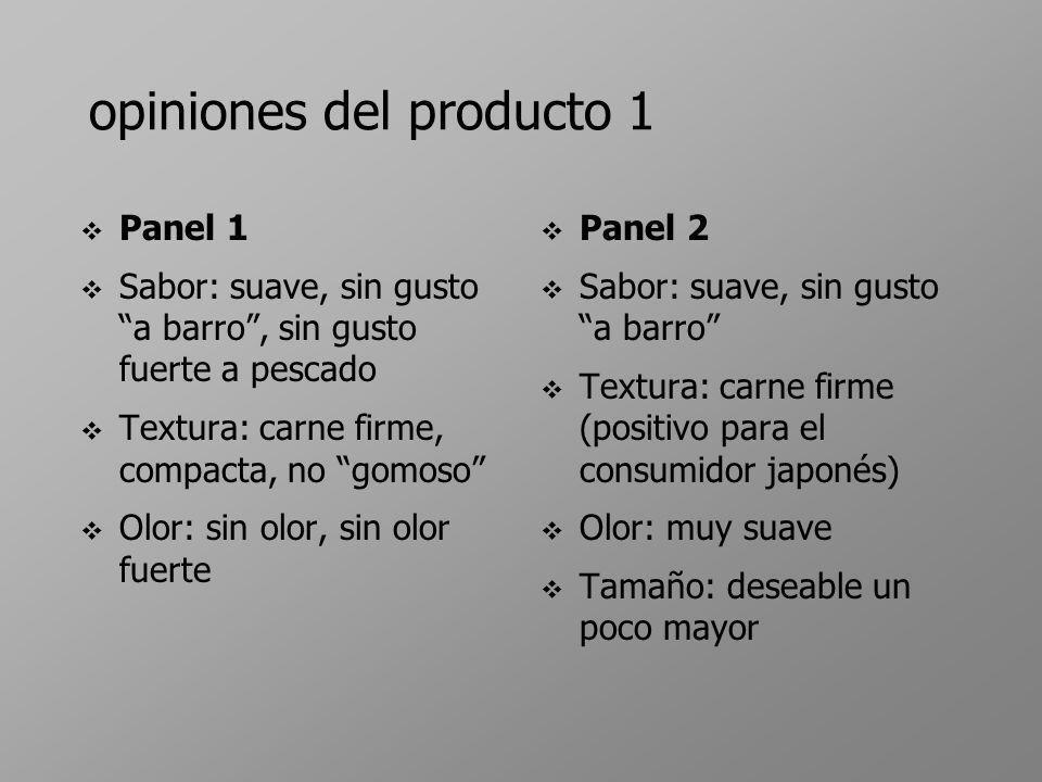 opiniones del producto 1 Panel 1 Sabor: suave, sin gusto a barro, sin gusto fuerte a pescado Textura: carne firme, compacta, no gomoso Olor: sin olor,