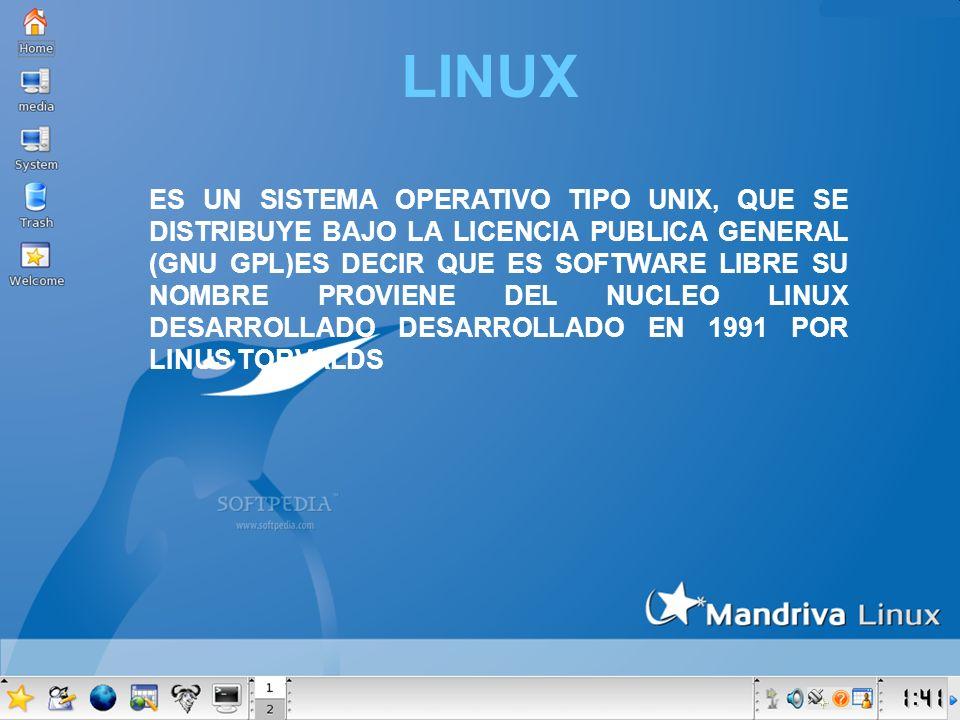 CARACTERÌSTICAS DE LINUX ºMultireal ºMultiusuario ºMultiplataforma ºMultiprocesador ºCarga de ejecutables por demanda Linux sólo lee del disco aquellas partes de un programa que están siendo usadas actualmente.