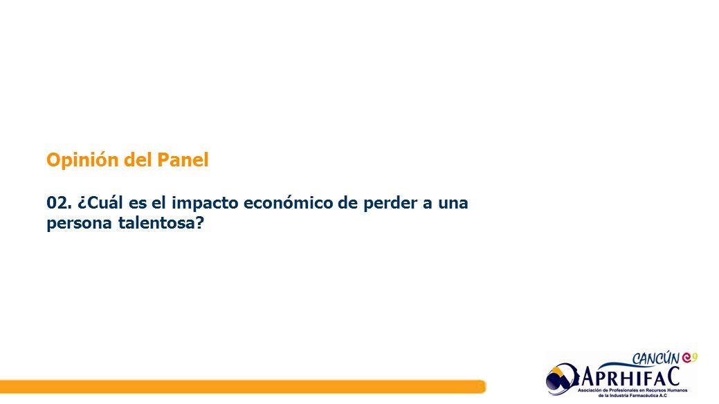 Opinión del Panel 02. ¿Cuál es el impacto económico de perder a una persona talentosa?