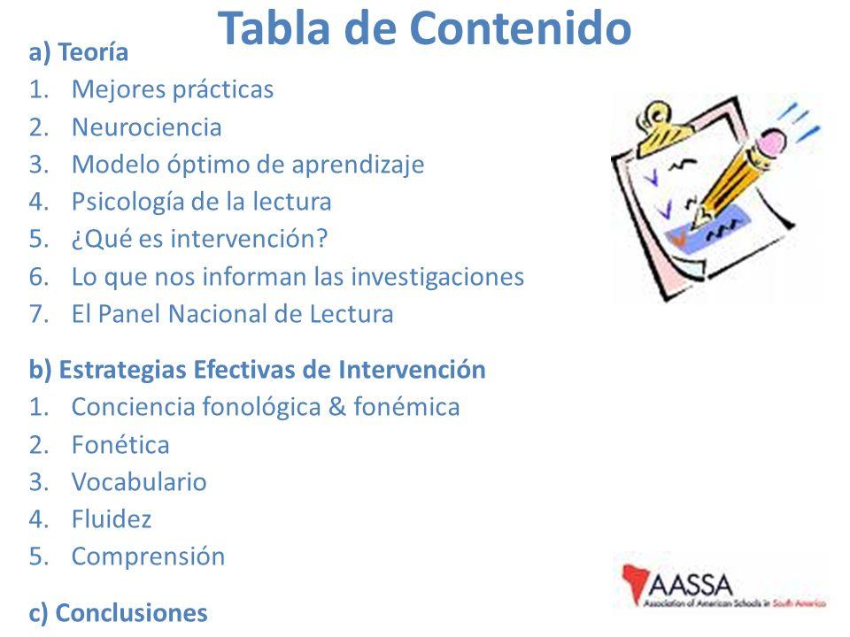 Tabla de Contenido a) Teoría 1.Mejores prácticas 2.Neurociencia 3.Modelo óptimo de aprendizaje 4.Psicología de la lectura 5.¿Qué es intervención? 6.Lo