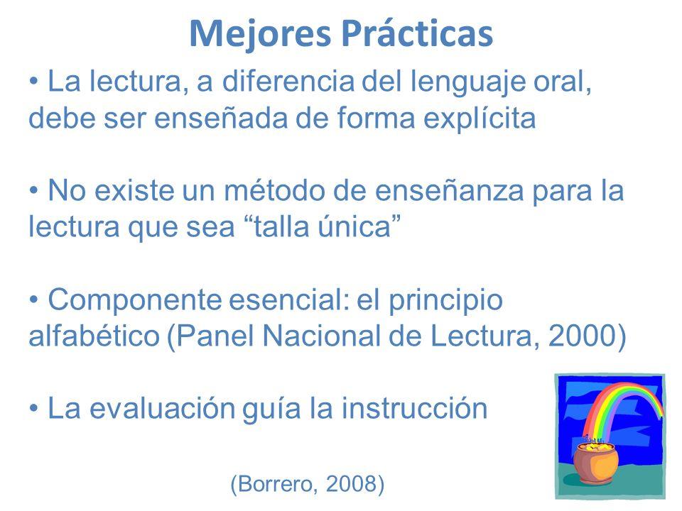 Mejores Prácticas La lectura, a diferencia del lenguaje oral, debe ser enseñada de forma explícita No existe un método de enseñanza para la lectura qu