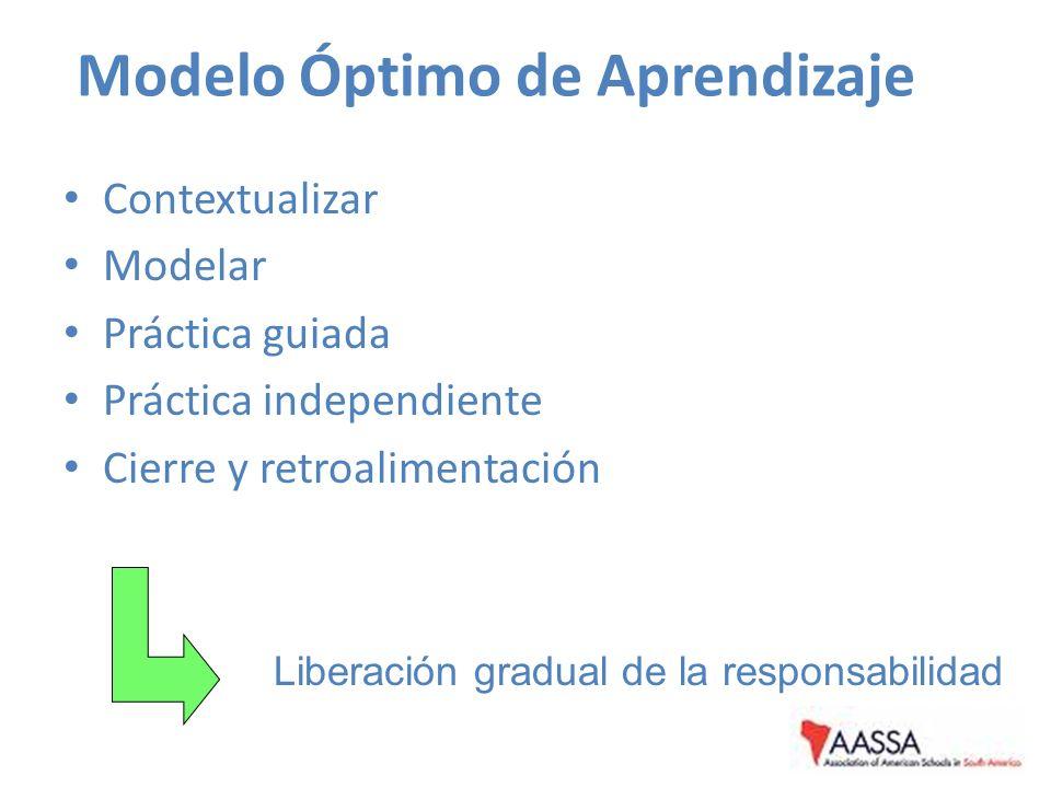Modelo Óptimo de Aprendizaje Contextualizar Modelar Práctica guiada Práctica independiente Cierre y retroalimentación Liberación gradual de la respons
