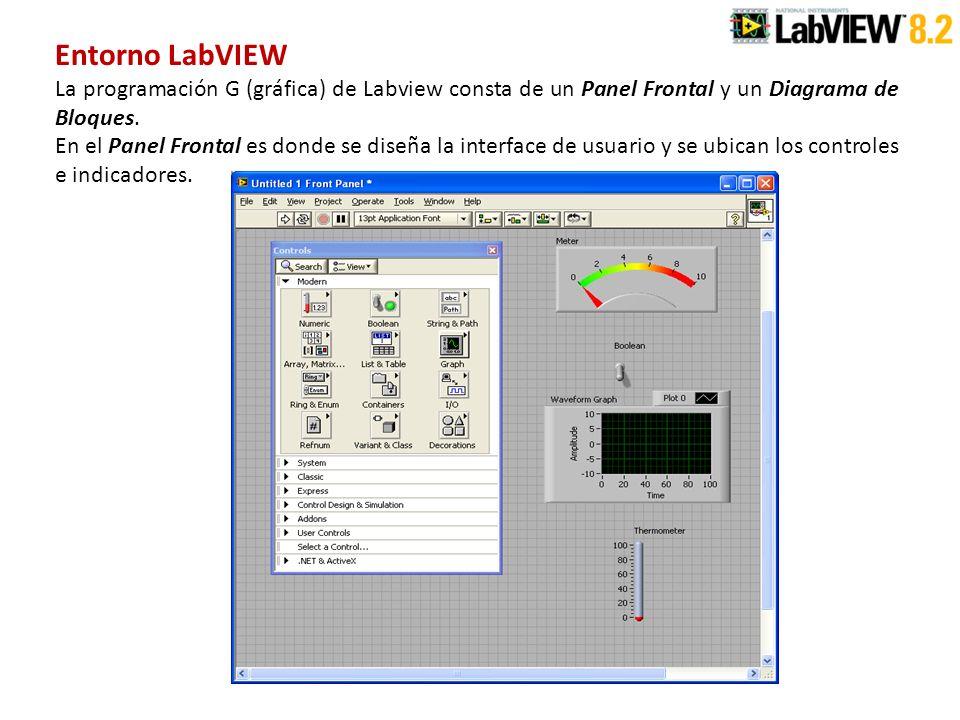 Entorno LabVIEW La programación G (gráfica) de Labview consta de un Panel Frontal y un Diagrama de Bloques. En el Panel Frontal es donde se diseña la