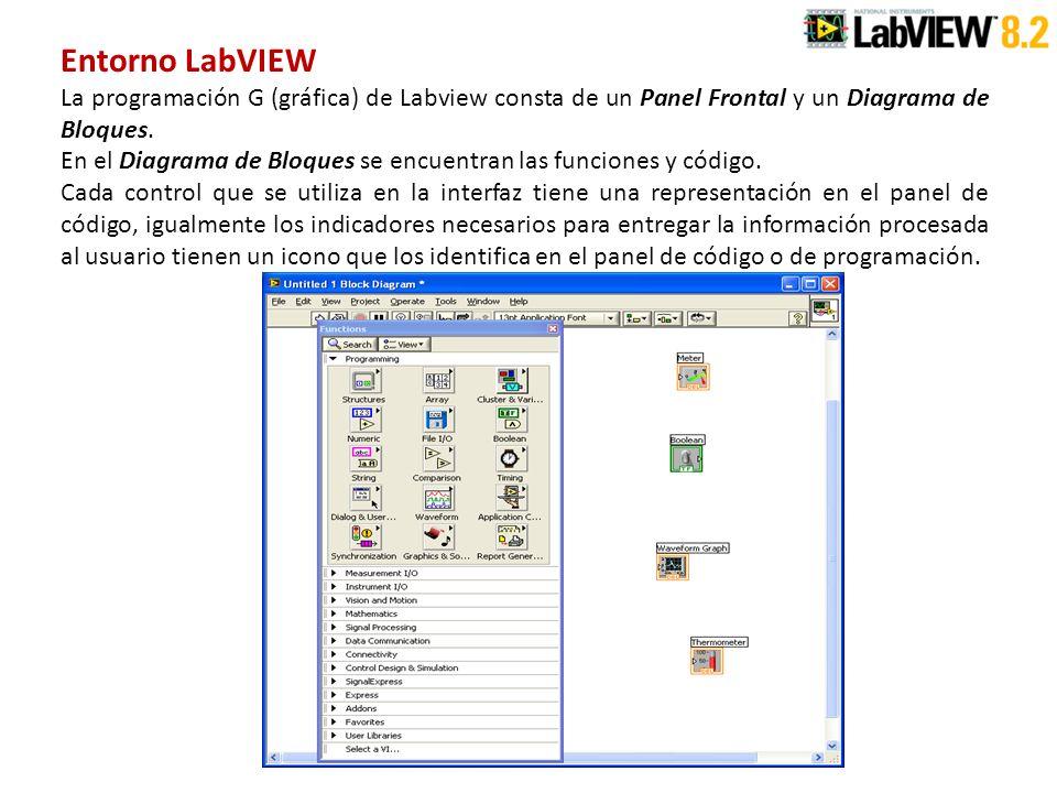 Entorno LabVIEW La programación G (gráfica) de Labview consta de un Panel Frontal y un Diagrama de Bloques. En el Diagrama de Bloques se encuentran la
