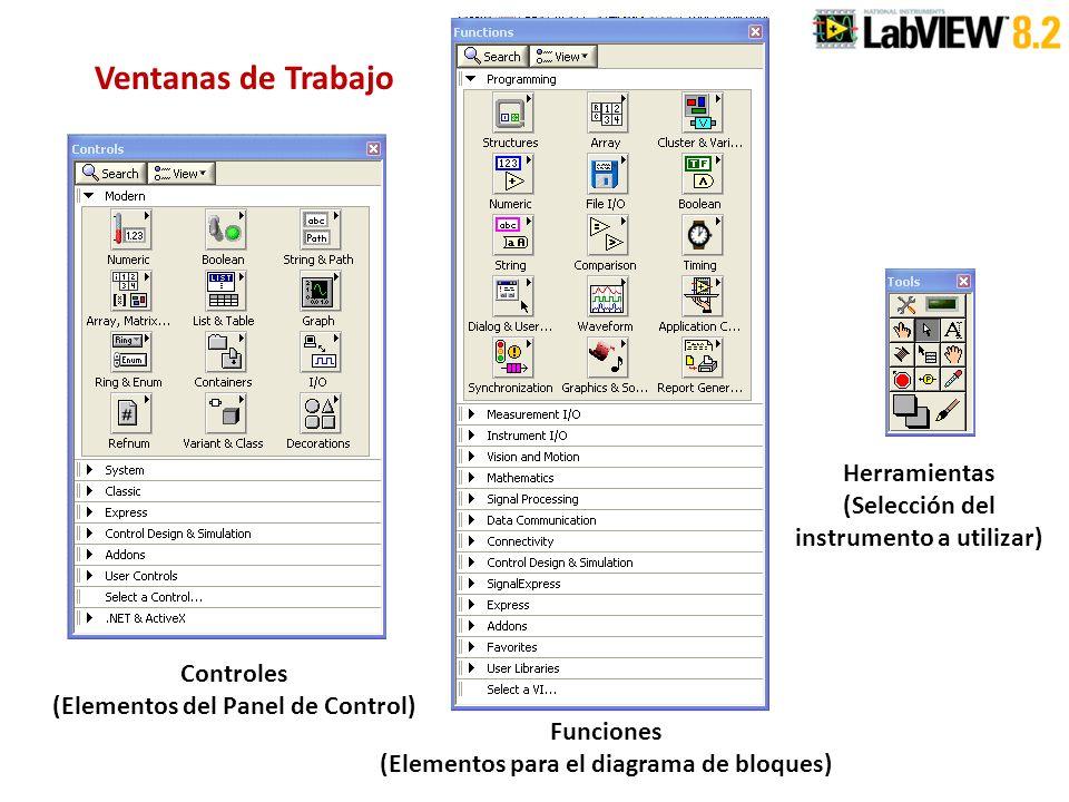 Ventanas de Trabajo Controles (Elementos del Panel de Control) Funciones (Elementos para el diagrama de bloques) Herramientas (Selección del instrumen