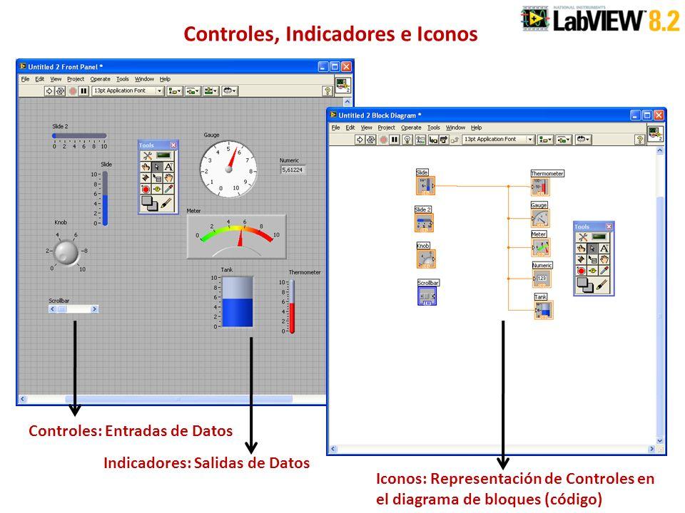 Controles, Indicadores e Iconos Controles: Entradas de Datos Indicadores: Salidas de Datos Iconos: Representación de Controles en el diagrama de bloqu