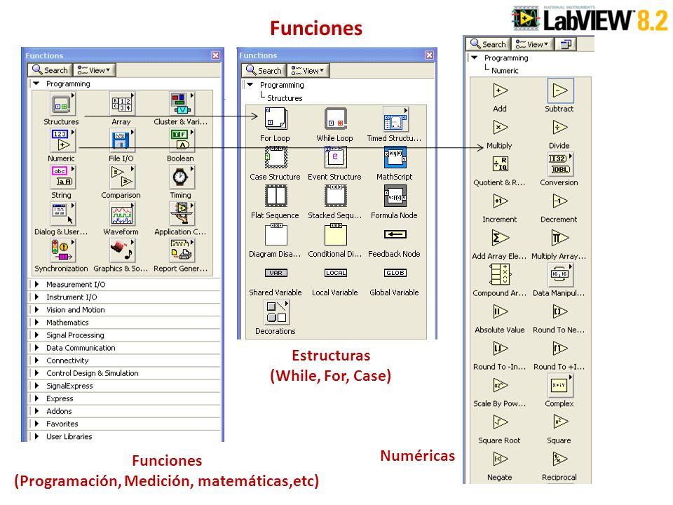 Funciones Estructuras (While, For, Case) Funciones (Programación, Medición, matemáticas,etc) Numéricas