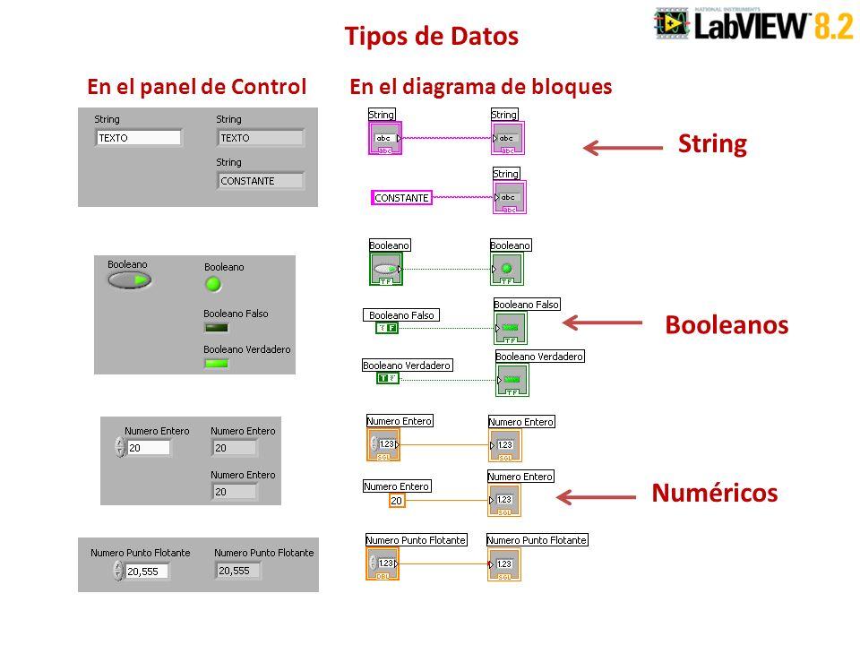 Tipos de Datos String Booleanos Numéricos En el panel de ControlEn el diagrama de bloques