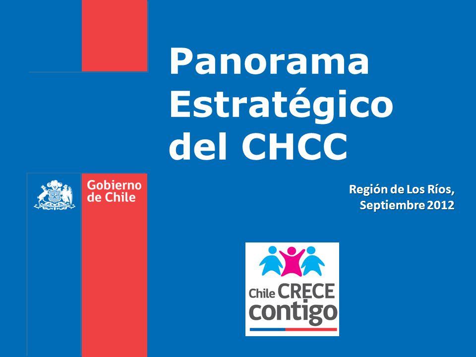 Panorama Estratégico del CHCC Región de Los Ríos, Septiembre 2012