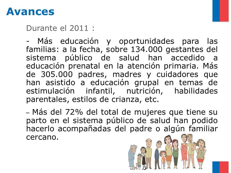 Avances Durante el 2011 : - Más educación y oportunidades para las familias: a la fecha, sobre 134.000 gestantes del sistema público de salud han acce