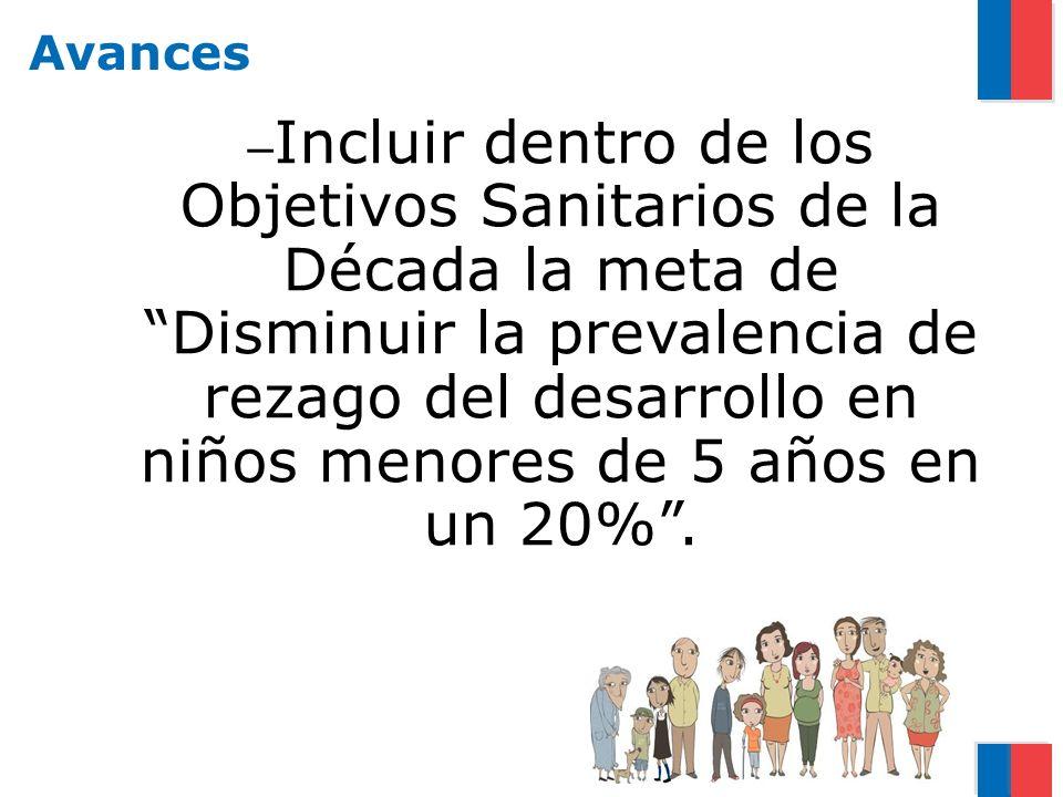 Avances – Incluir dentro de los Objetivos Sanitarios de la Década la meta de Disminuir la prevalencia de rezago del desarrollo en niños menores de 5 a
