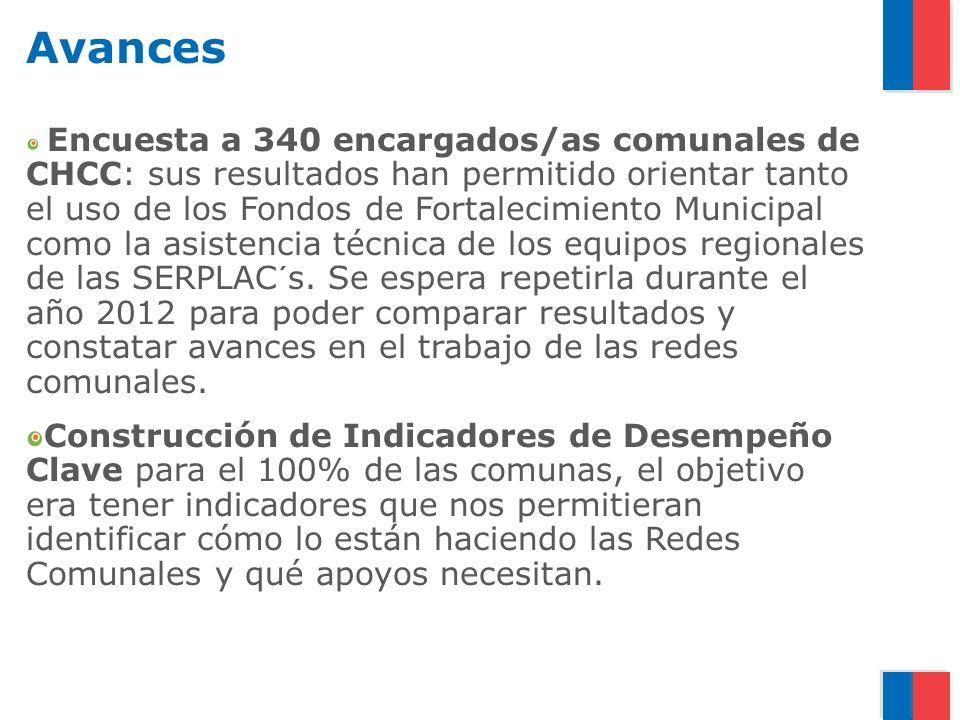 Avances Encuesta a 340 encargados/as comunales de CHCC: sus resultados han permitido orientar tanto el uso de los Fondos de Fortalecimiento Municipal