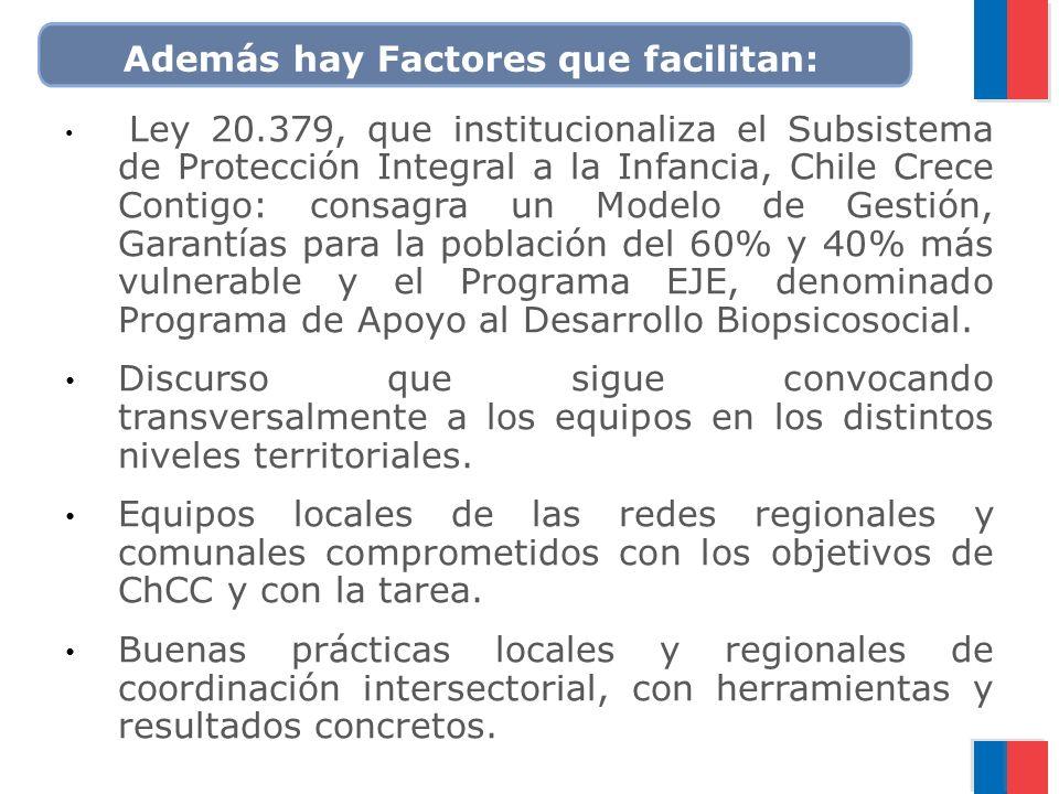 Además hay Factores que facilitan: Ley 20.379, que institucionaliza el Subsistema de Protección Integral a la Infancia, Chile Crece Contigo: consagra