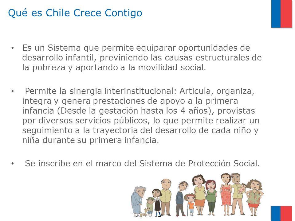 Qué es Chile Crece Contigo Es un Sistema que permite equiparar oportunidades de desarrollo infantil, previniendo las causas estructurales de la pobrez