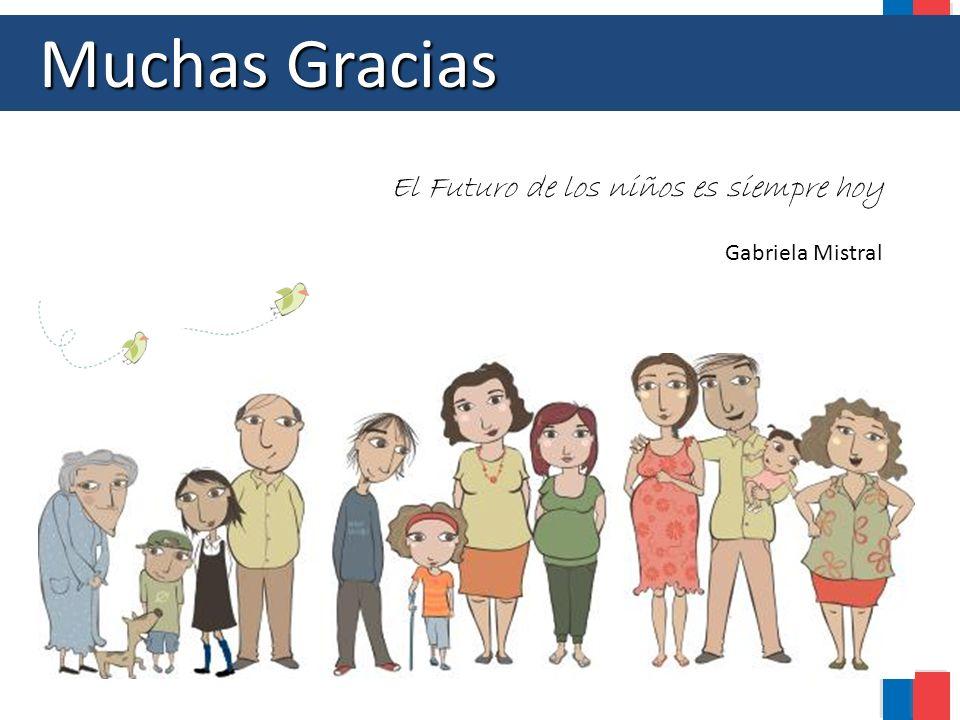 Muchas Gracias El Futuro de los niños es siempre hoy Gabriela Mistral
