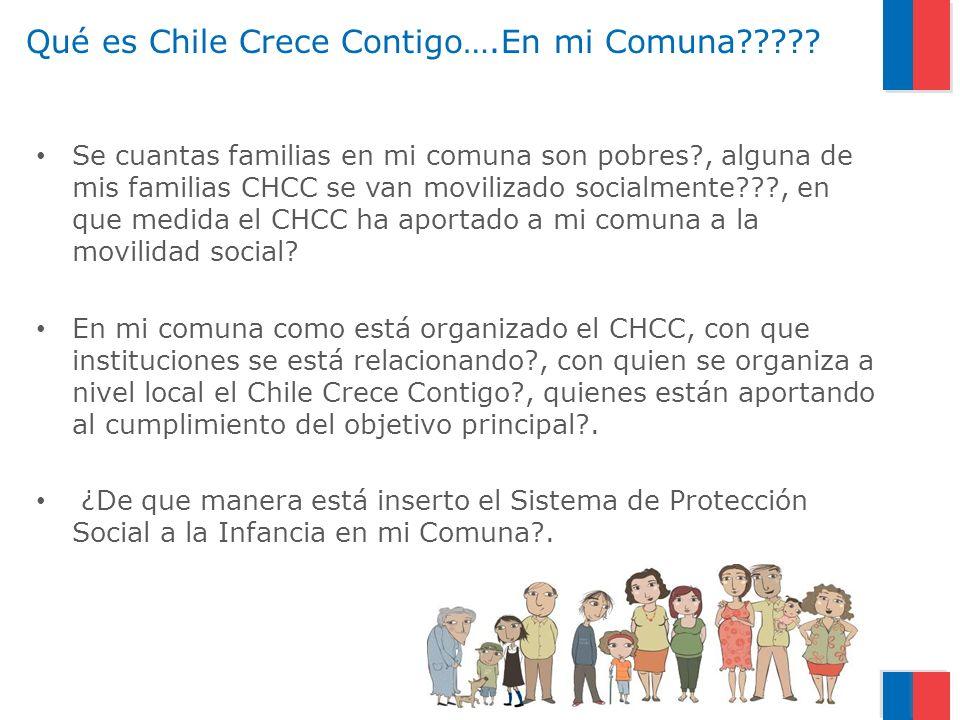 Qué es Chile Crece Contigo….En mi Comuna????? Se cuantas familias en mi comuna son pobres?, alguna de mis familias CHCC se van movilizado socialmente?