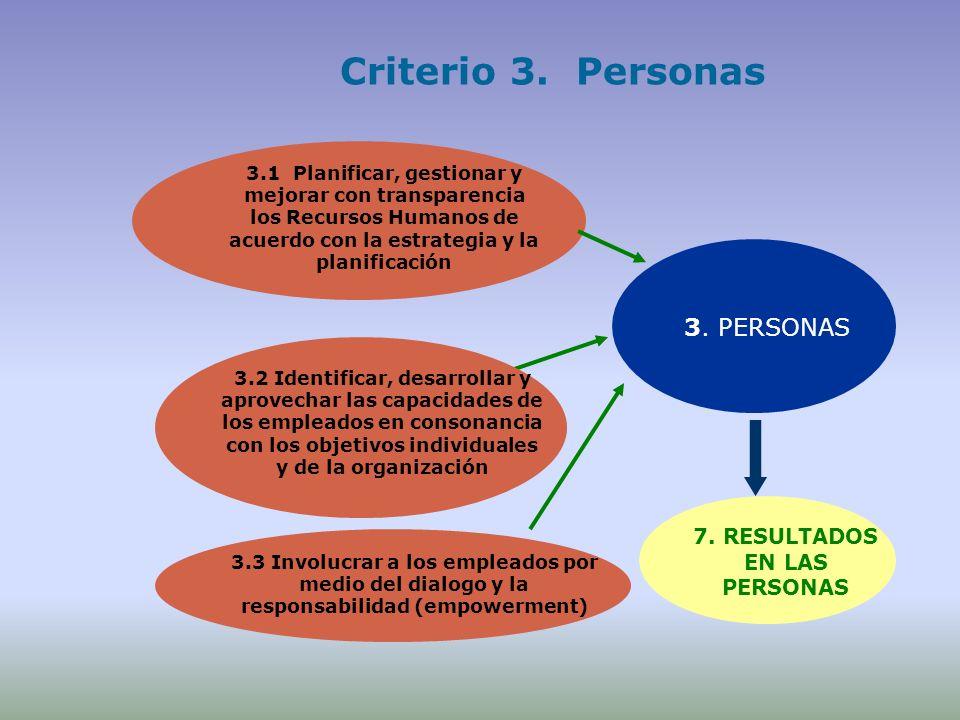 Criterio 3. Personas 3.1 Planificar, gestionar y mejorar con transparencia los Recursos Humanos de acuerdo con la estrategia y la planificación 3.3 In