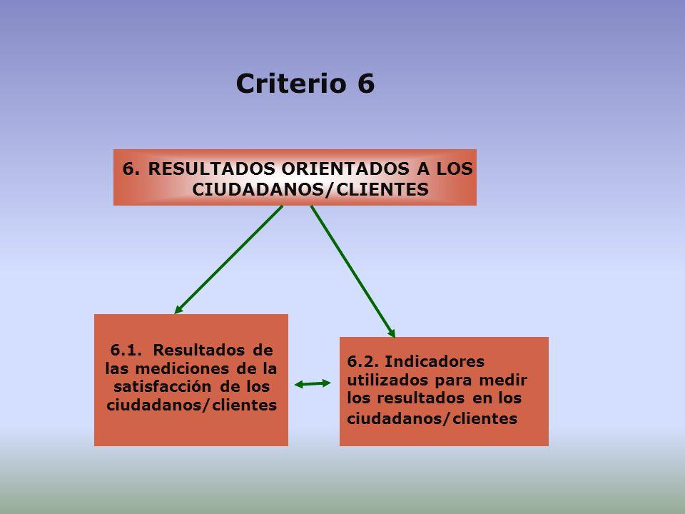 6.RESULTADOS ORIENTADOS A LOS CIUDADANOS/CLIENTES 6.1. Resultados de las mediciones de la satisfacción de los ciudadanos/clientes 6.2. Indicadores uti