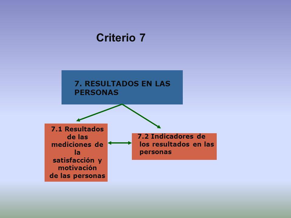 7.1 Resultados de las mediciones de la satisfacción y motivación de las personas 7.2 Indicadores de los resultados en las personas 7. RESULTADOS EN LA
