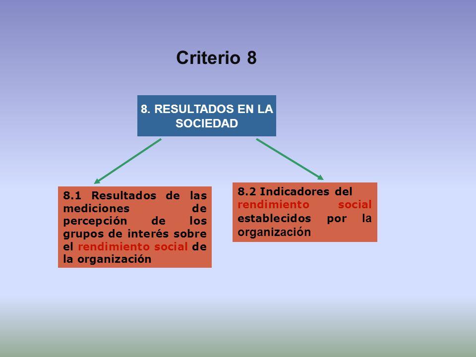 8.1 Resultados de las mediciones de percepción de los grupos de interés sobre el rendimiento social de la organización 8.2 Indicadores del rendimiento