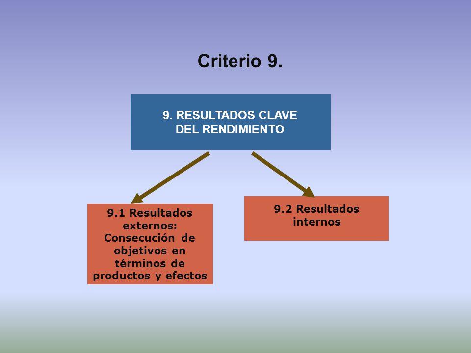 Criterio 9. 9.1 Resultados externos: Consecución de objetivos en términos de productos y efectos 9.2 Resultados internos 9. RESULTADOS CLAVE DEL RENDI