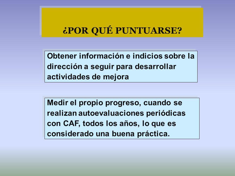 ¿POR QUÉ PUNTUARSE? Obtener información e indicios sobre la dirección a seguir para desarrollar actividades de mejora Obtener información e indicios s