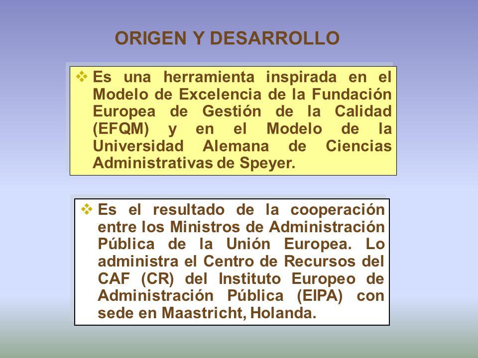 ORIGEN Y DESARROLLO Es una herramienta inspirada en el Modelo de Excelencia de la Fundación Europea de Gestión de la Calidad (EFQM) y en el Modelo de