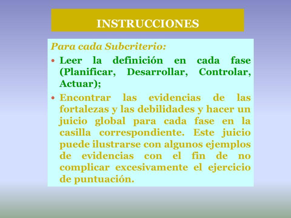 INSTRUCCIONES Para cada Subcriterio: Leer la definición en cada fase (Planificar, Desarrollar, Controlar, Actuar); Encontrar las evidencias de las for