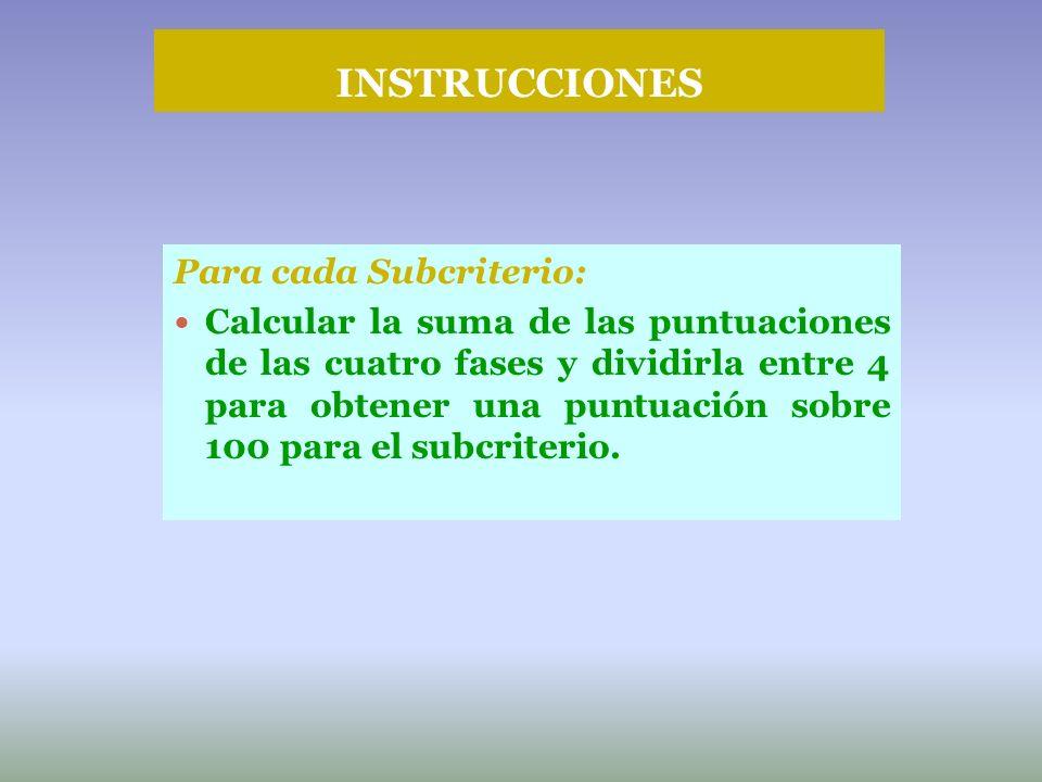 INSTRUCCIONES Para cada Subcriterio: Calcular la suma de las puntuaciones de las cuatro fases y dividirla entre 4 para obtener una puntuación sobre 10