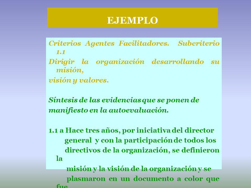 EJEMPLO Criterios Agentes Facilitadores. Subcriterio 1.1 Dirigir la organización desarrollando su misión, visión y valores. Síntesis de las evidencias