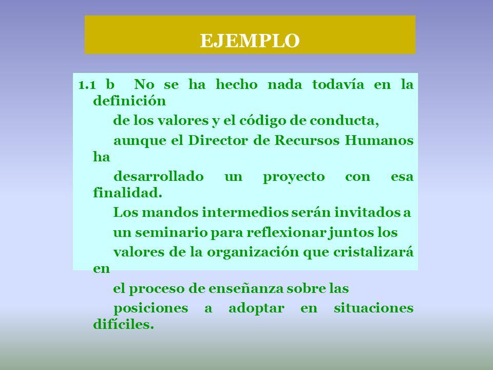 EJEMPLO 1.1 b No se ha hecho nada todavía en la definición de los valores y el código de conducta, aunque el Director de Recursos Humanos ha desarroll