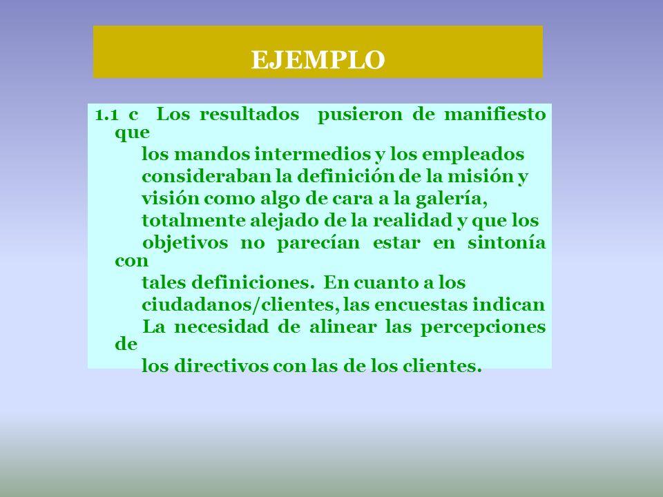 EJEMPLO 1.1 c Los resultados pusieron de manifiesto que los mandos intermedios y los empleados consideraban la definición de la misión y visión como a
