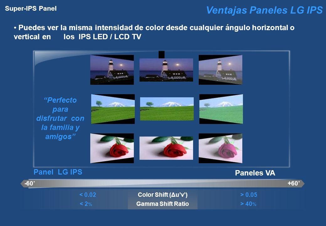 Super-IPS Panel -60˚+60˚ Color Shift (Δuv) Gamma Shift Ratio < 0.02 < 2 % > 0.05 > 40 % Panel LG IPS Paneles VA Puedes ver la misma intensidad de colo