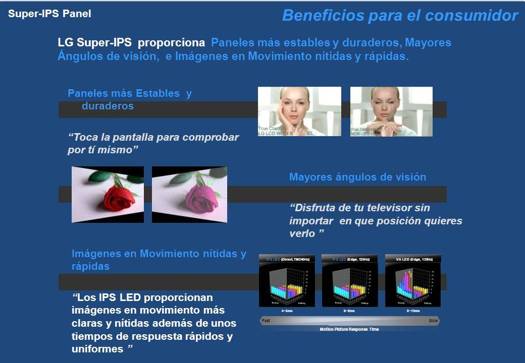 Super-IPS Panel Beneficios para el consumidor LG Super-IPS proporciona Paneles más estables y duraderos, Mayores Ángulos de visión, e Imágenes en Movi