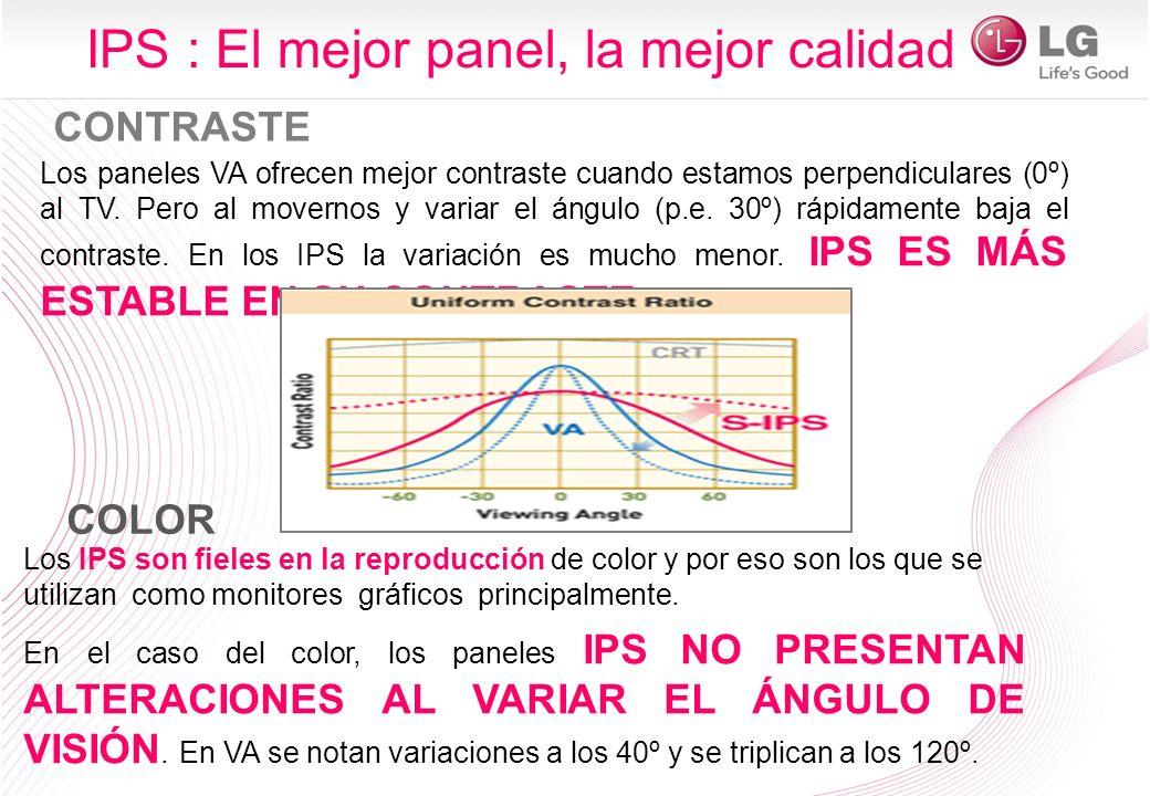 CONTRASTE Los paneles VA ofrecen mejor contraste cuando estamos perpendiculares (0º) al TV. Pero al movernos y variar el ángulo (p.e. 30º) rápidamente