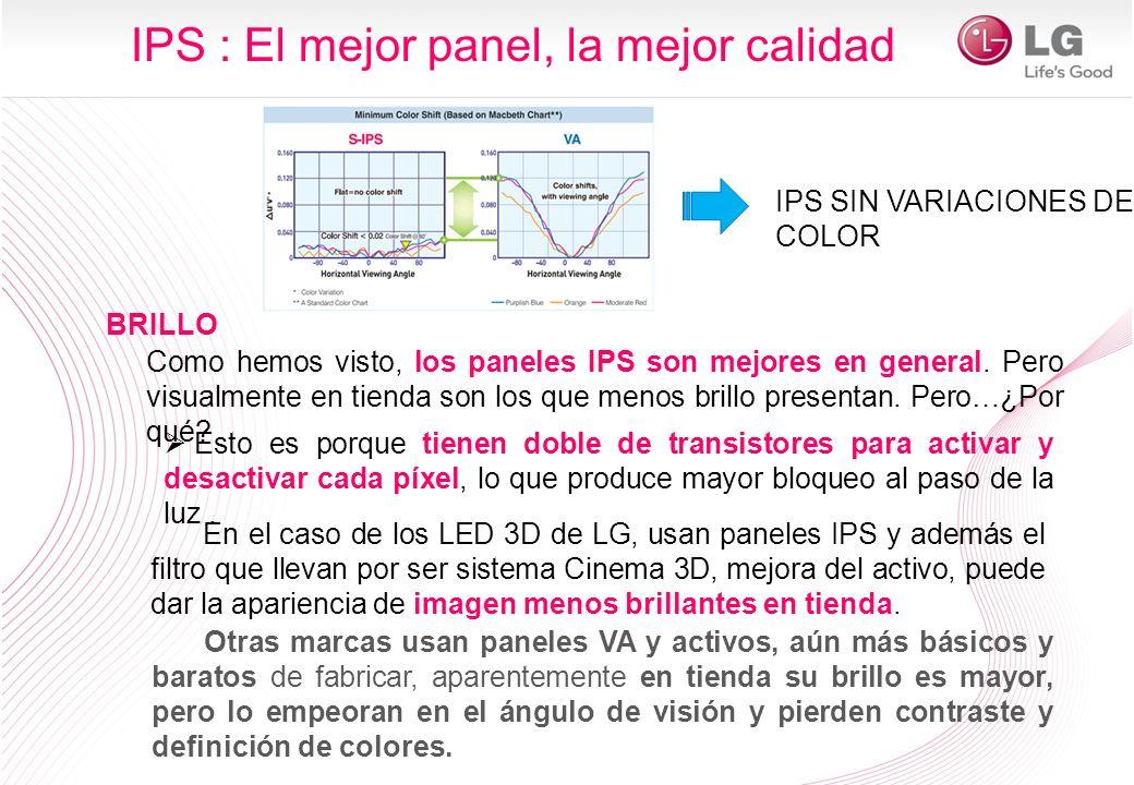 Como hemos visto, los paneles IPS son mejores en general. Pero visualmente en tienda son los que menos brillo presentan. Pero…¿Por qué? Esto es porque