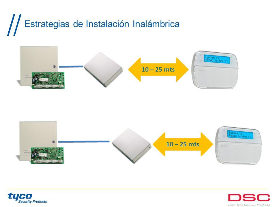 Estrategias de Instalación Inalámbrica 10 – 25 mts