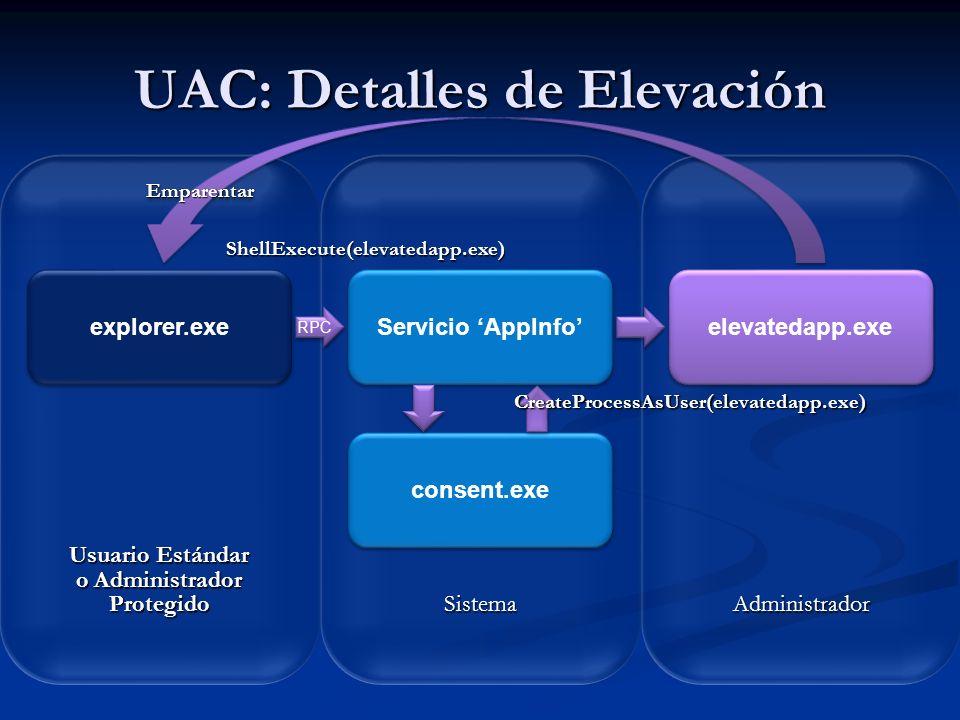 UAC: Detalles de Elevación Usuario Estándar o Administrador Protegido SistemaSistemaAdministradorAdministrador explorer.exe Servicio AppInfo consent.e